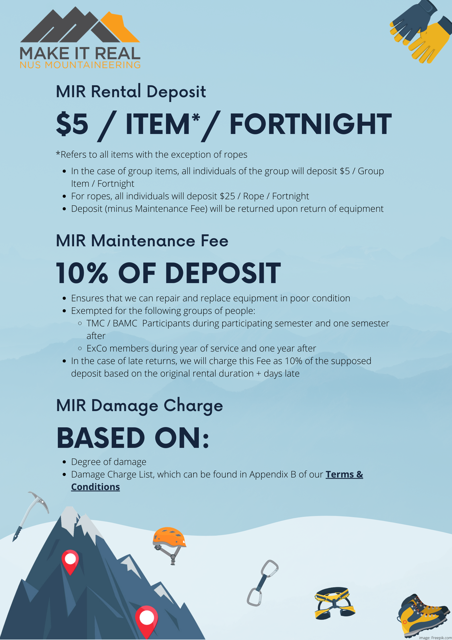 Rental Fee Structure